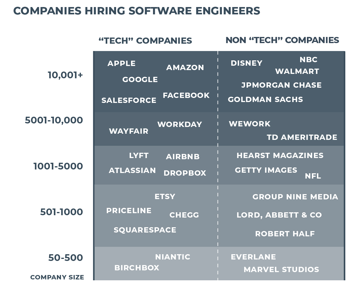 Starting Your Career As A Software Engineer Skills You Need Where To Work And Salary Expectations Advice Ripplematch